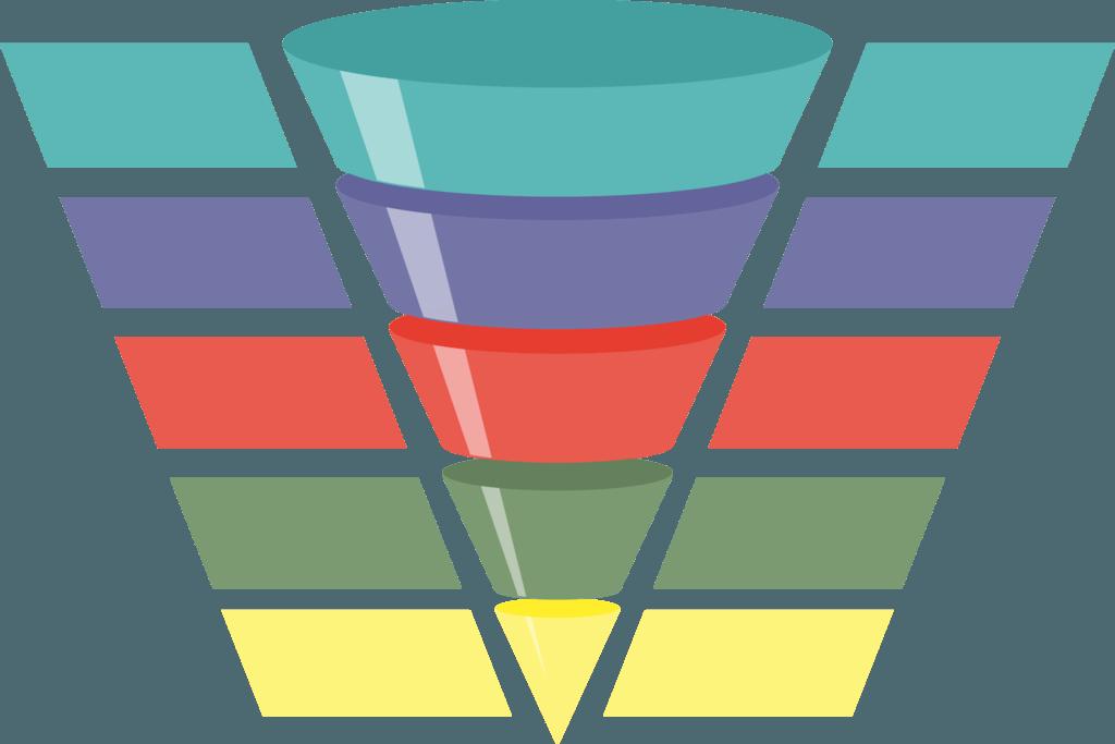 Wie Sie mit PPC den perfekten Sales Funnel bauen